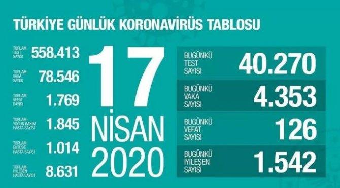 17-nisan-koronavirus-vaka-durumu.JPG