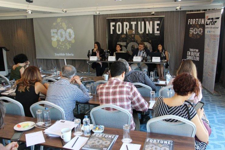 Fortune 500 listesi açıklandı
