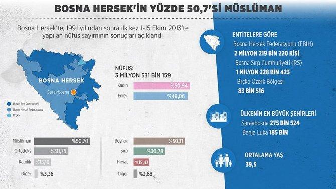 bosna-hersek.jpg