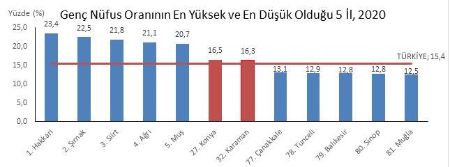 istatistik-004.JPG