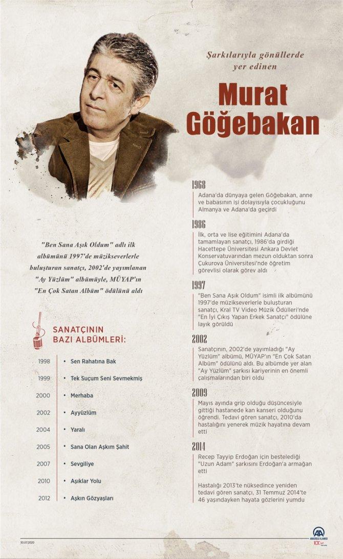 murat-gogebakan-2.jpg